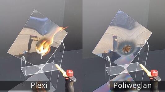 Ognioodporność tworzyw sztucznych. Poliwęglan vs. Plexi